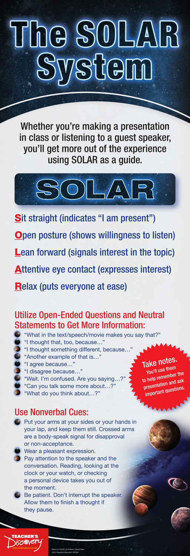 The SOLAR System Skinny Poster