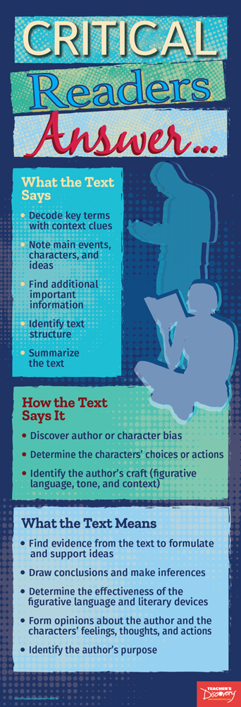 Critical Readers Answer Skinny Poster