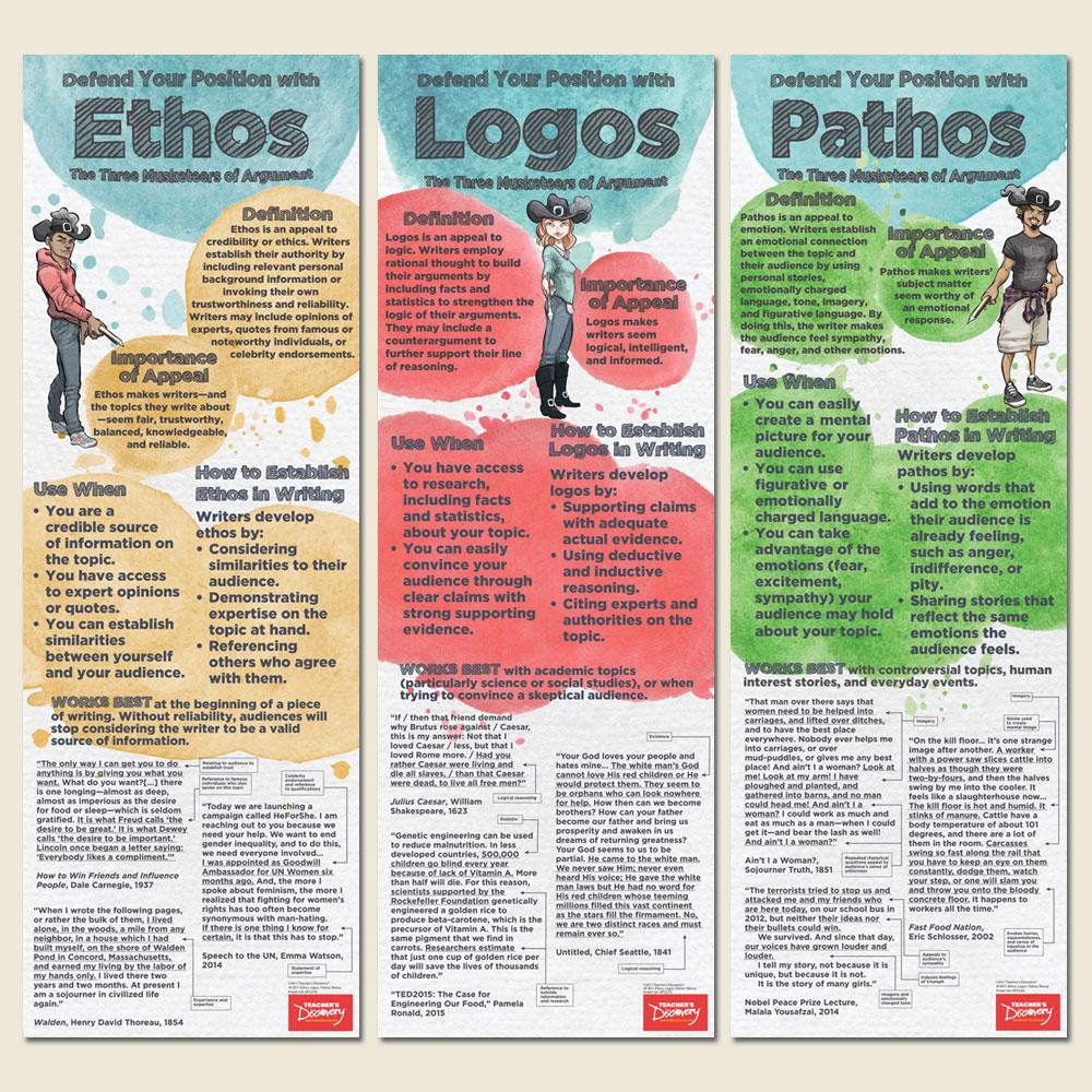 Ethos, Logos, Pathos Skinny Poster Set