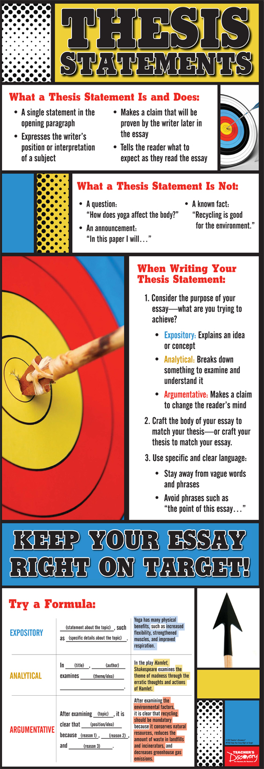 Keep Your Essay Right on Target Poster
