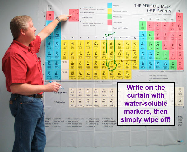 Curtains Ideas chemistry shower curtain : Chemistry - Periodic Table Shower Curtain