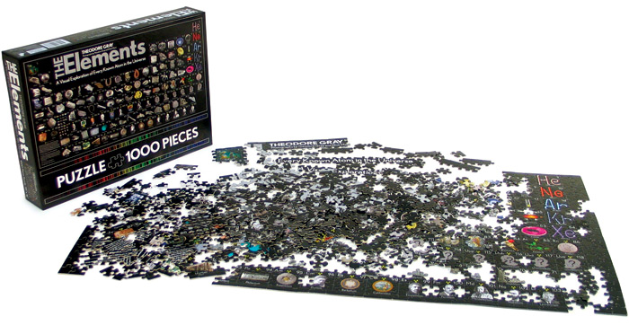 Chemistry periodic table jigsaw puzzle periodic table jigsaw puzzle urtaz Choice Image