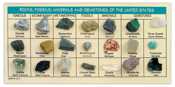earth science geology rocks fossils minerals gems