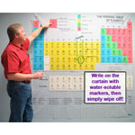 periodic table shower curtain Ken Pointing