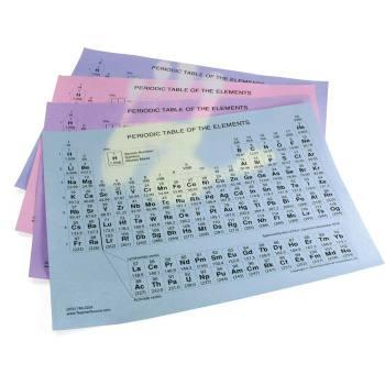 Heat-Sensitive Periodic Tables